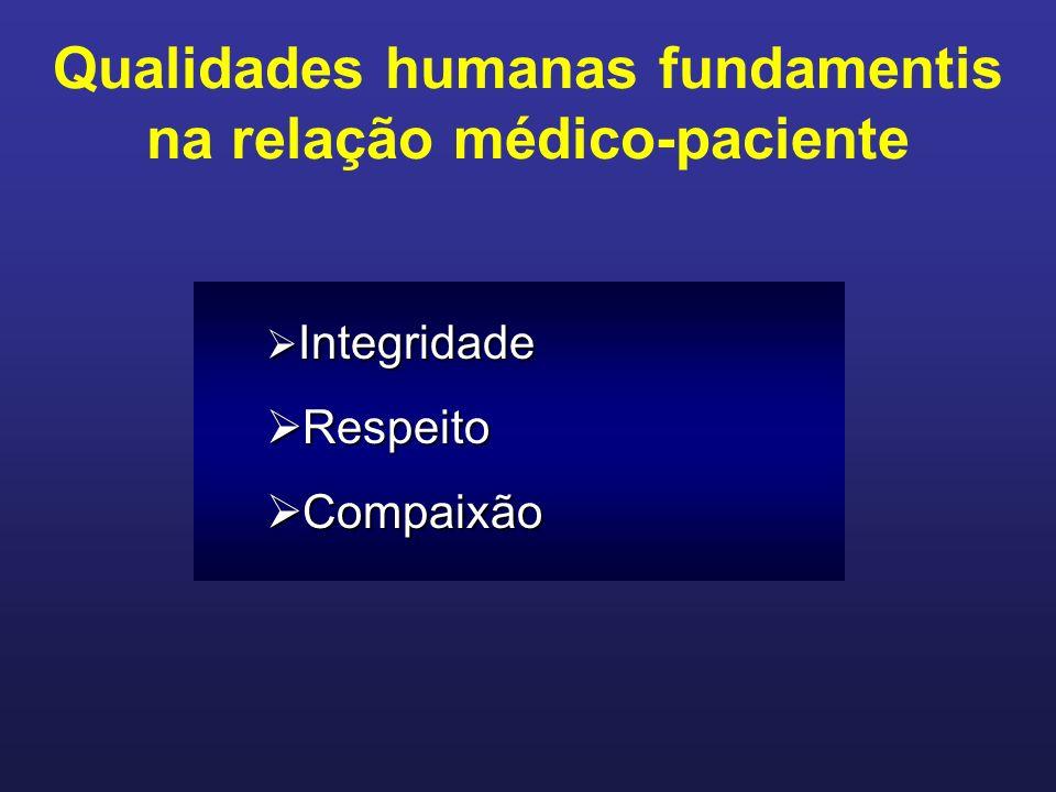 Qualidades humanas fundamentis na relação médico-paciente