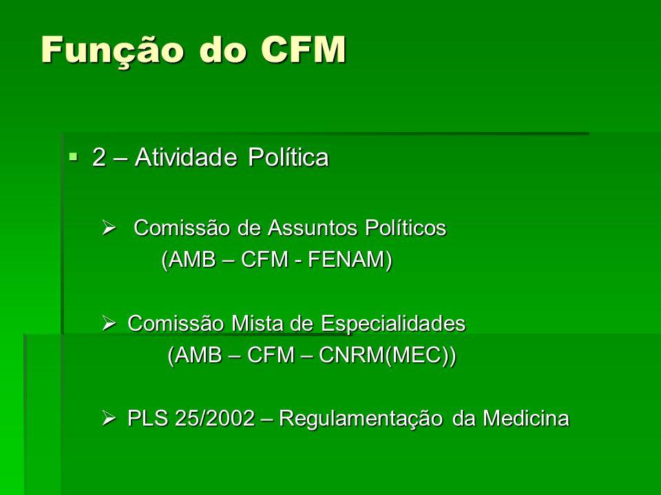 Função do CFM 2 – Atividade Política Comissão de Assuntos Políticos