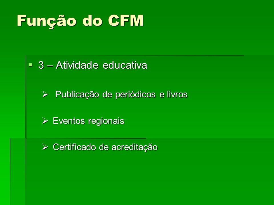 Função do CFM 3 – Atividade educativa