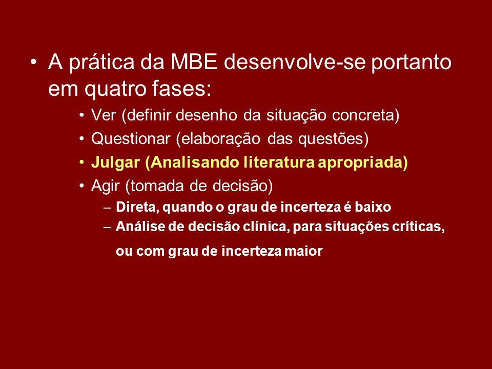 A prática da MBE desenvolve-se portanto em quatro fases: