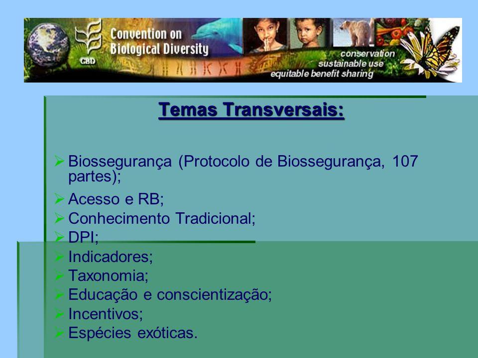 Temas Transversais: Biossegurança (Protocolo de Biossegurança, 107 partes); Acesso e RB; Conhecimento Tradicional;