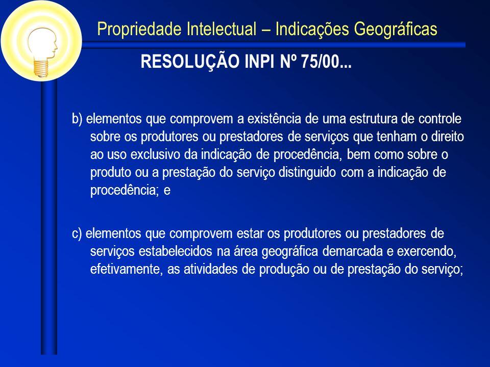 Propriedade Intelectual – Indicações Geográficas