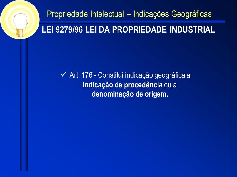 LEI 9279/96 LEI DA PROPRIEDADE INDUSTRIAL