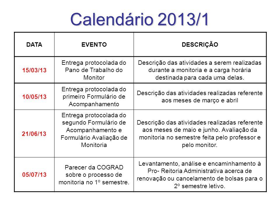 Calendário 2013/1 DATA EVENTO DESCRIÇÃO 15/03/13