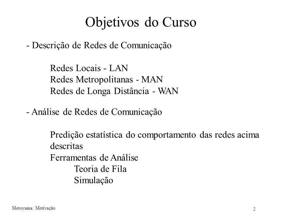 Objetivos do Curso - Descrição de Redes de Comunicação