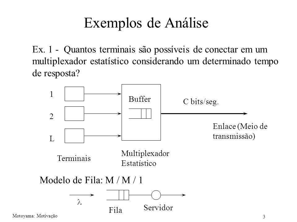 Exemplos de AnáliseEx. 1 - Quantos terminais são possíveis de conectar em um. multiplexador estatístico considerando um determinado tempo.