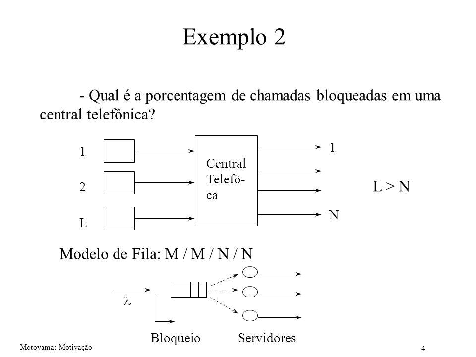 Exemplo 2 - Qual é a porcentagem de chamadas bloqueadas em uma