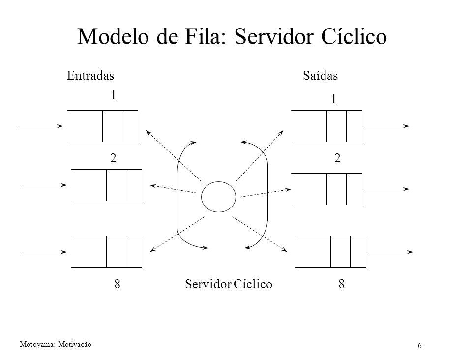 Modelo de Fila: Servidor Cíclico