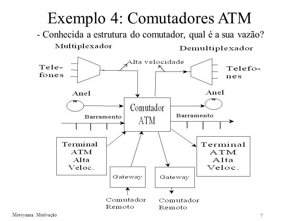 Exemplo 4: Comutadores ATM