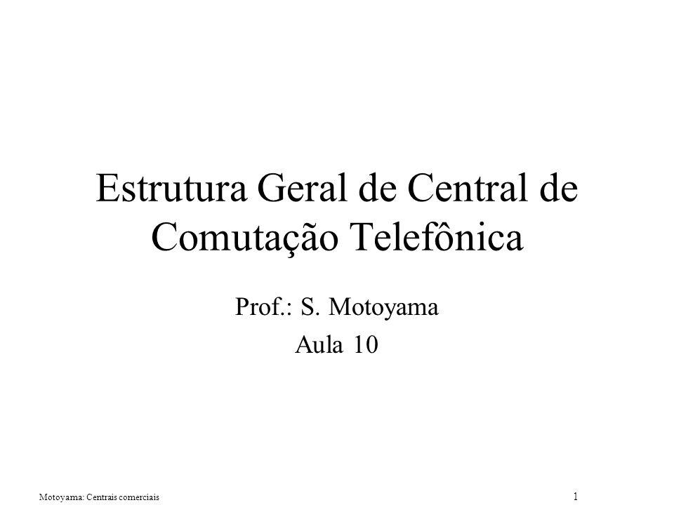 Estrutura Geral de Central de Comutação Telefônica