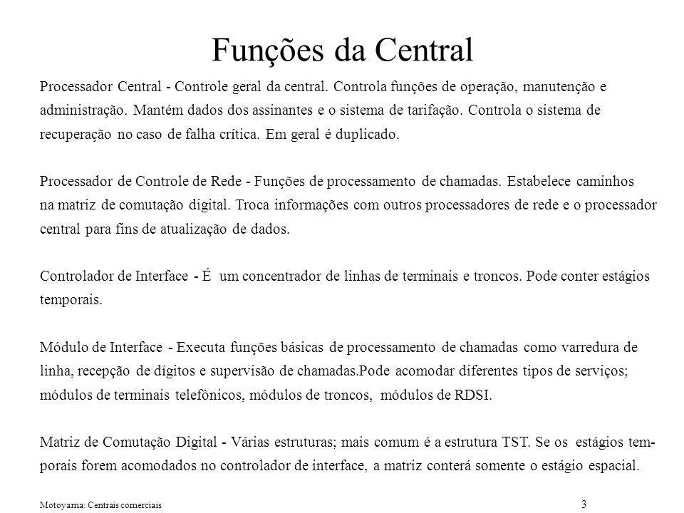 Funções da Central Processador Central - Controle geral da central. Controla funções de operação, manutenção e.