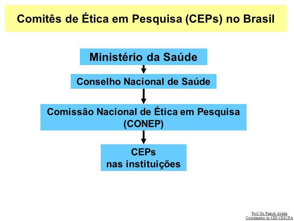 Comitês de Ética em Pesquisa (CEPs) no Brasil