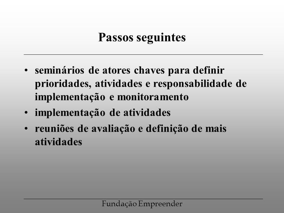 Passos seguintes seminários de atores chaves para definir prioridades, atividades e responsabilidade de implementação e monitoramento.
