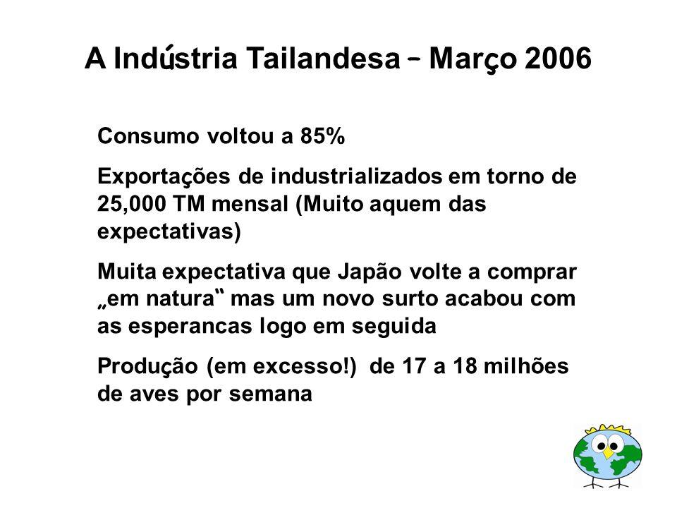 A Indústria Tailandesa – Março 2006