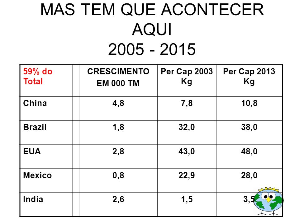 MAS TEM QUE ACONTECER AQUI 2005 - 2015
