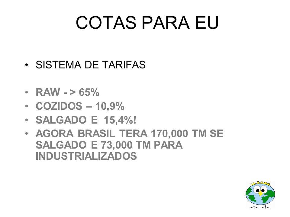 COTAS PARA EU SISTEMA DE TARIFAS RAW - > 65% COZIDOS – 10,9%