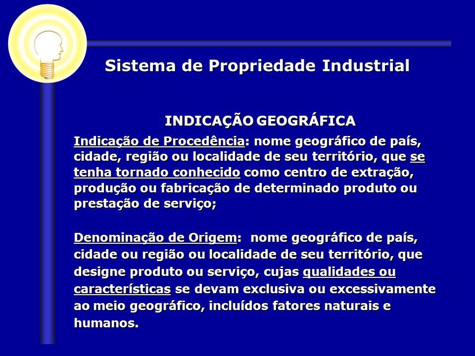 Sistema de Propriedade Industrial