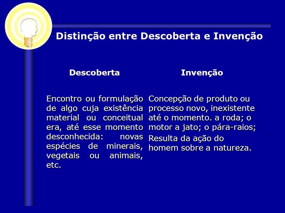 Distinção entre Descoberta e Invenção