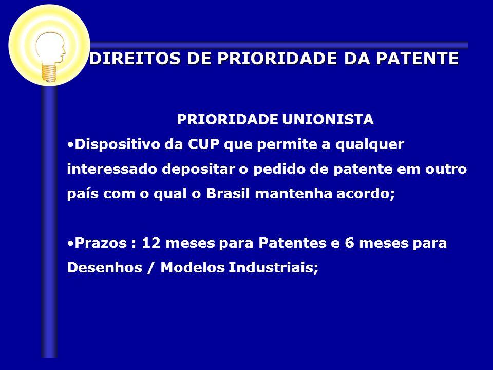 DIREITOS DE PRIORIDADE DA PATENTE