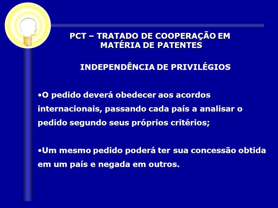 PCT – TRATADO DE COOPERAÇÃO EM INDEPENDÊNCIA DE PRIVILÉGIOS