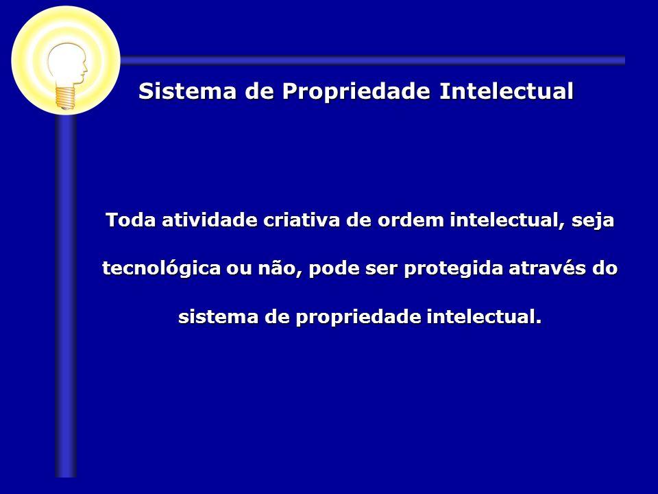Sistema de Propriedade Intelectual