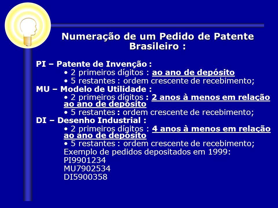 Numeração de um Pedido de Patente Brasileiro :