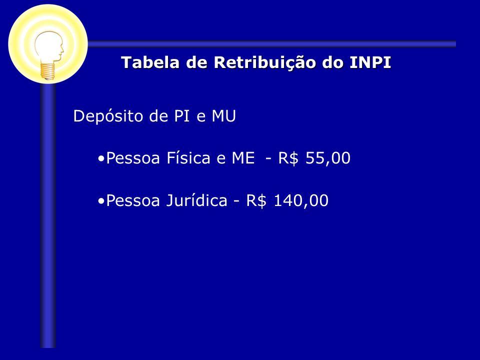 Tabela de Retribuição do INPI
