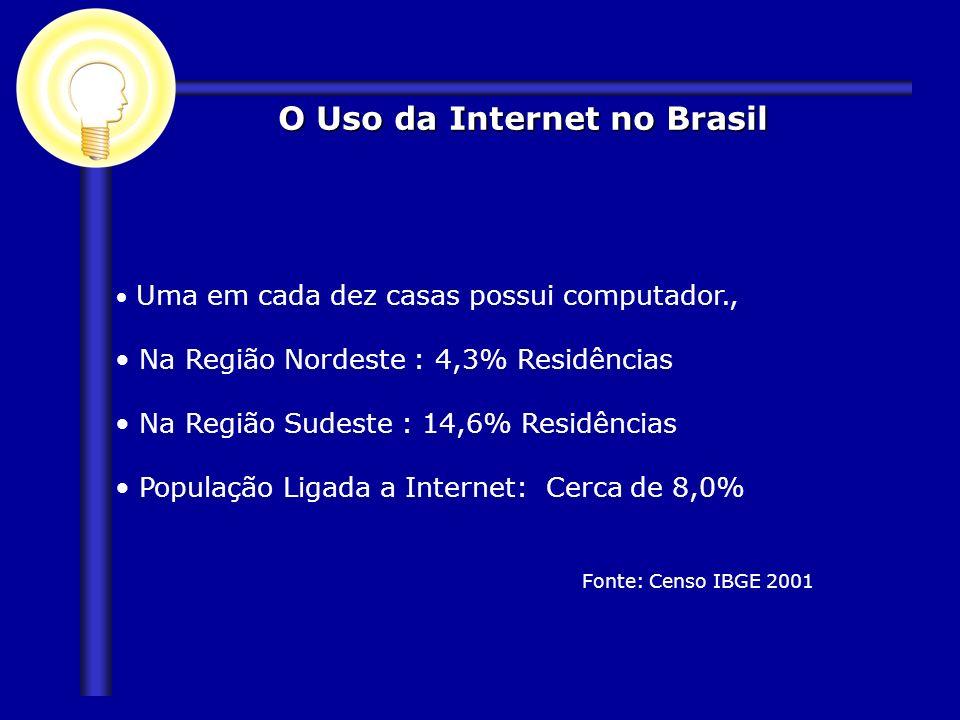 O Uso da Internet no Brasil