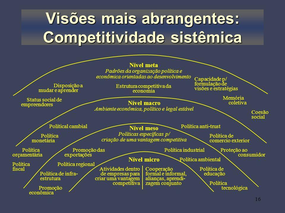 Visões mais abrangentes: Competitividade sistêmica