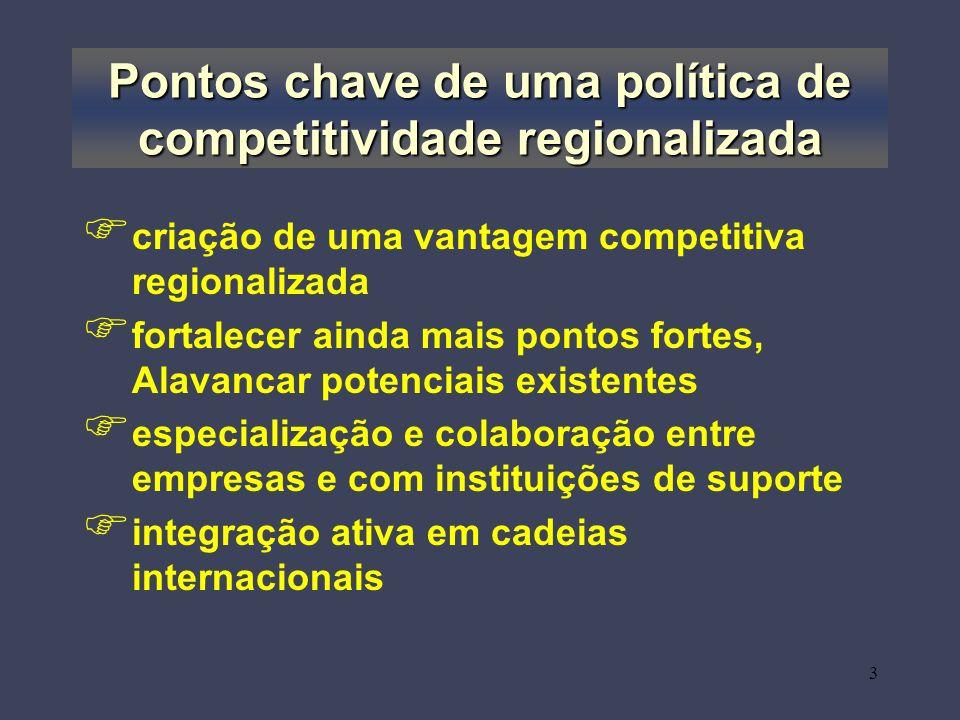 Pontos chave de uma política de competitividade regionalizada