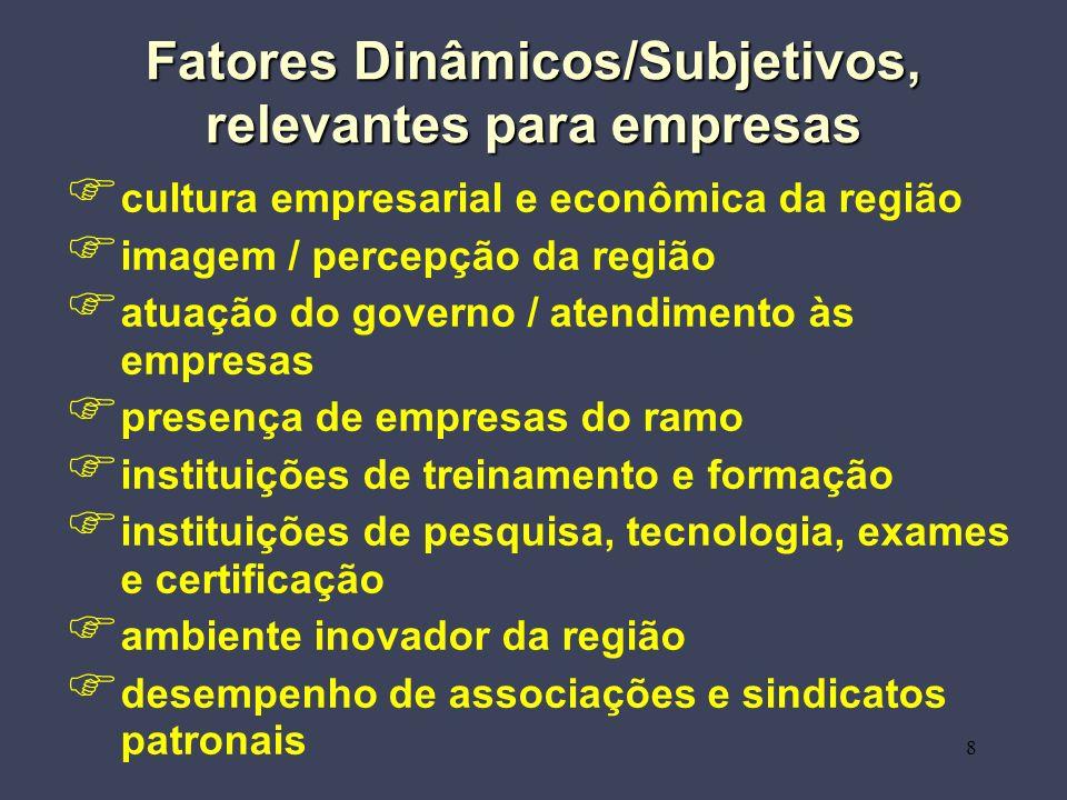 Fatores Dinâmicos/Subjetivos, relevantes para empresas
