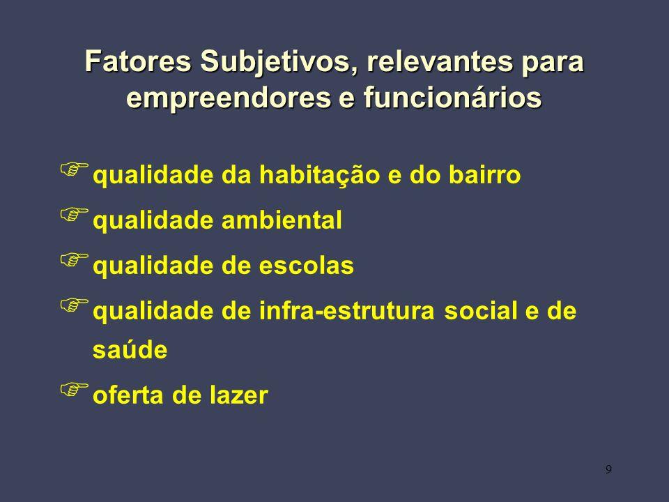 Fatores Subjetivos, relevantes para empreendores e funcionários