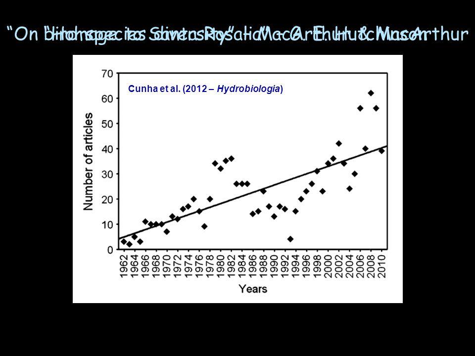 Thomaz et al. (2010 – Hydrobiologia)