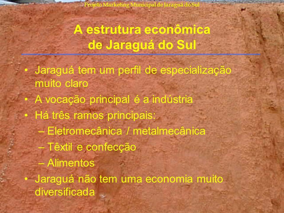 A estrutura econômica de Jaraguá do Sul