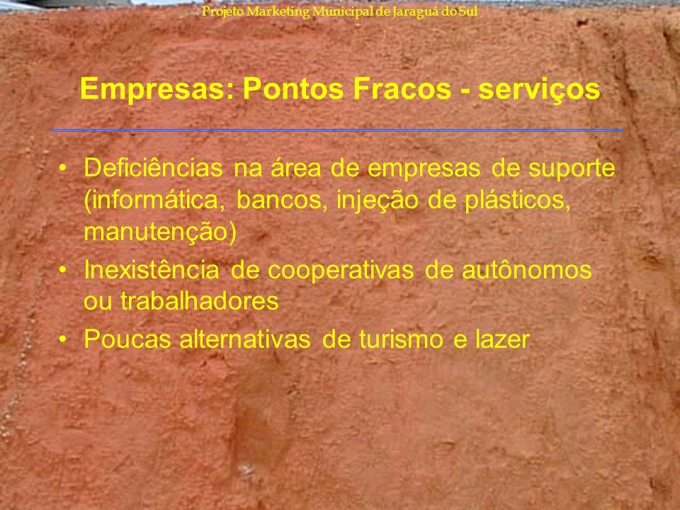 Empresas: Pontos Fracos - serviços