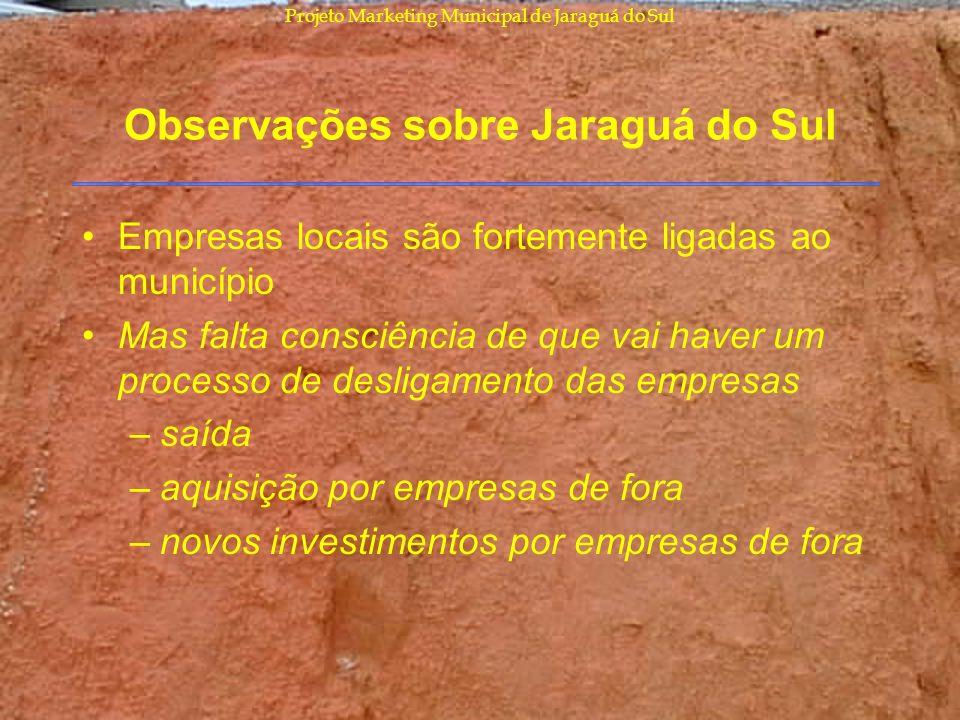 Observações sobre Jaraguá do Sul