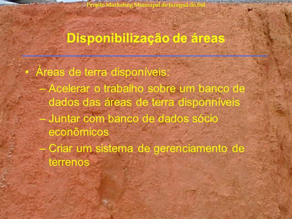 Disponibilização de áreas