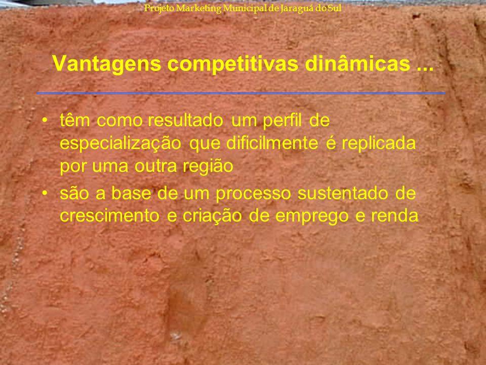Vantagens competitivas dinâmicas ...