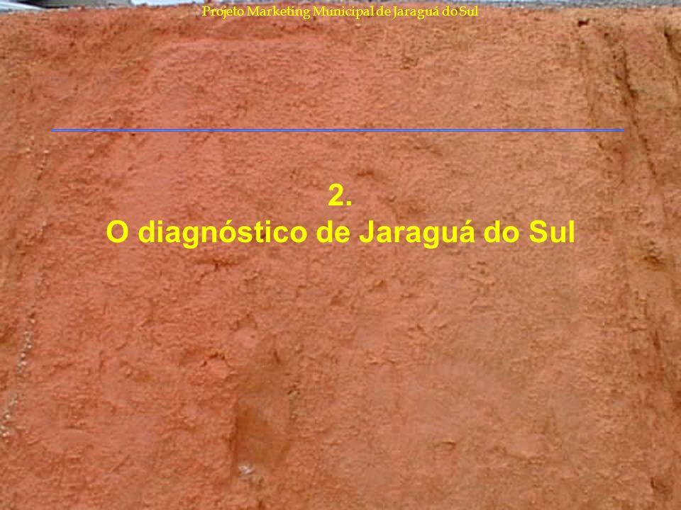 2. O diagnóstico de Jaraguá do Sul