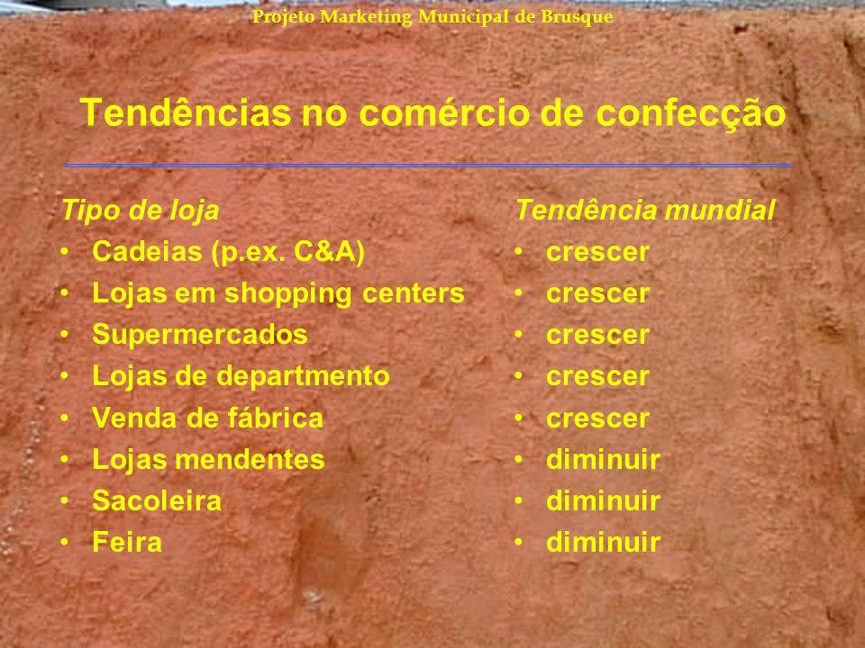 Tendências no comércio de confecção