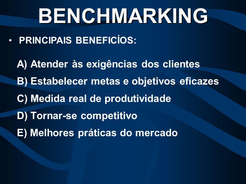 BENCHMARKING A) Atender às exigências dos clientes