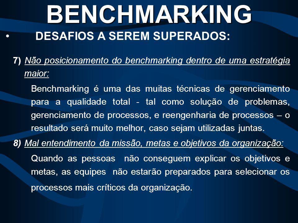 BENCHMARKING DESAFIOS A SEREM SUPERADOS:
