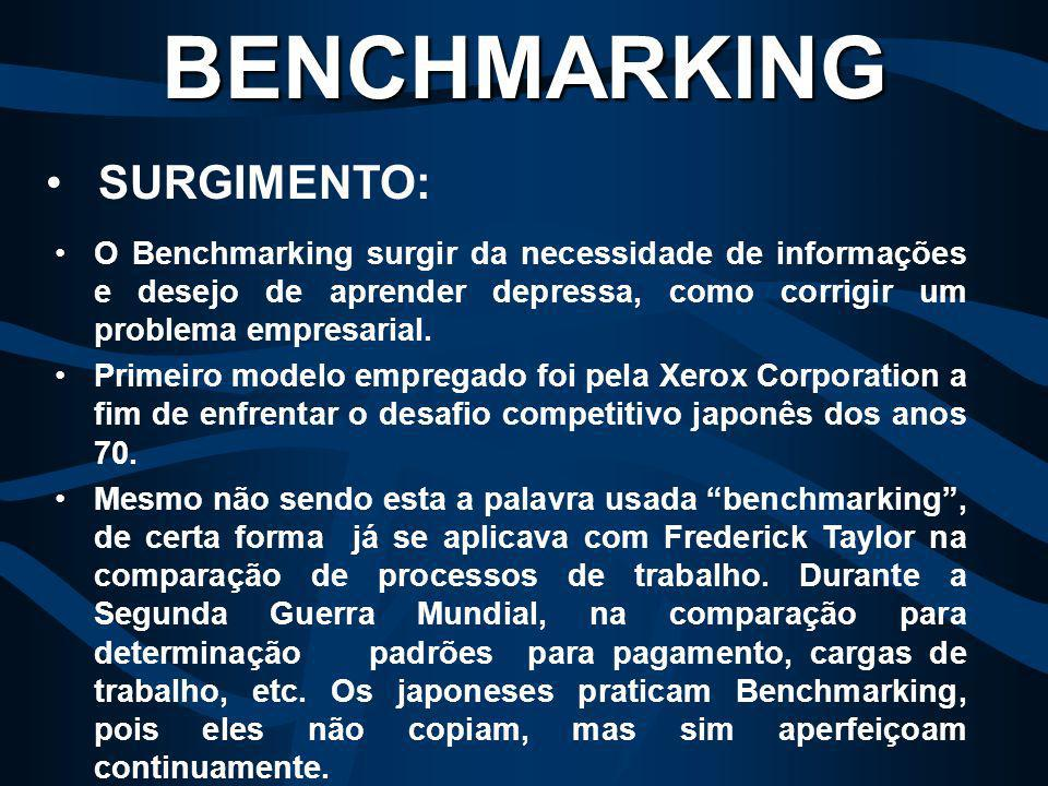 BENCHMARKING SURGIMENTO: