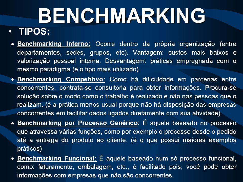 BENCHMARKING TIPOS: