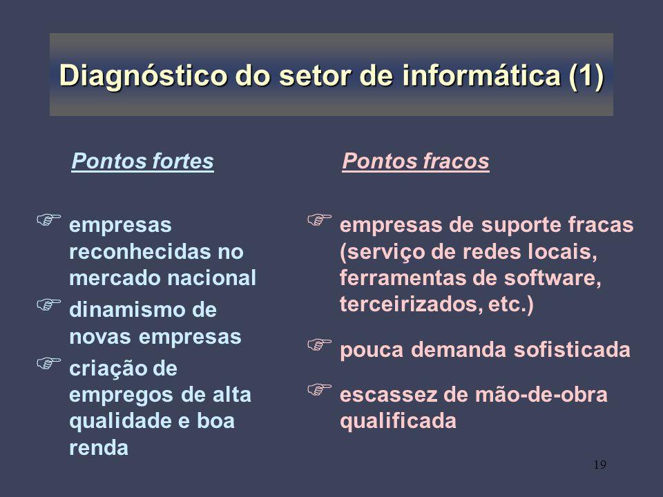Diagnóstico do setor de informática (1)