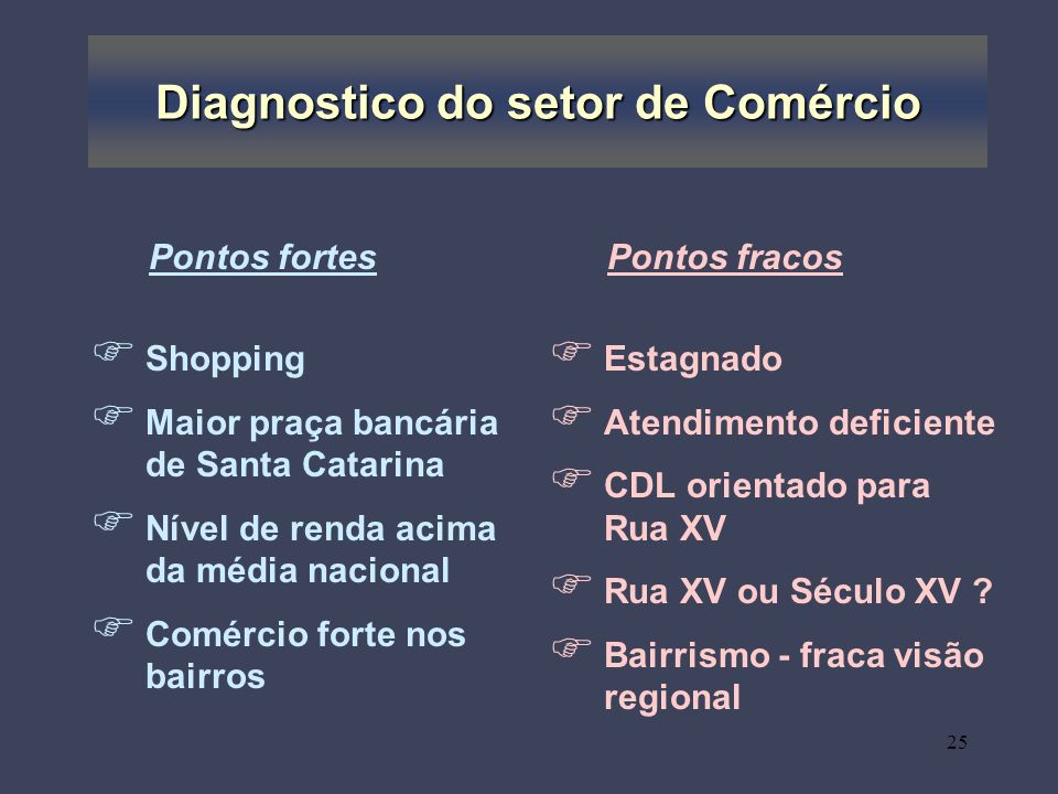 Diagnostico do setor de Comércio