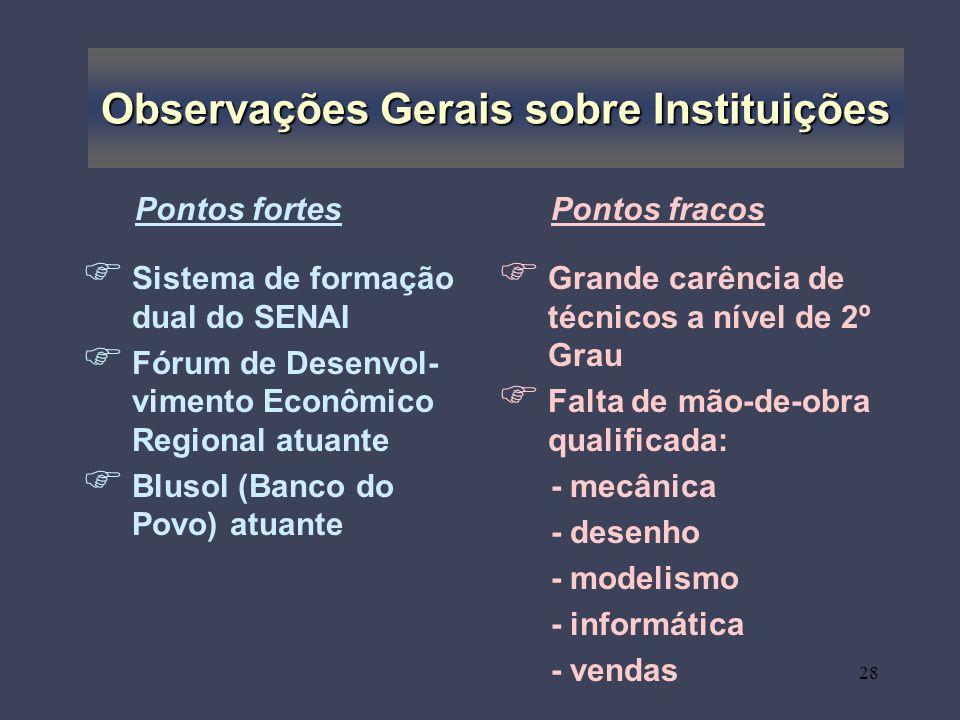 Observações Gerais sobre Instituições
