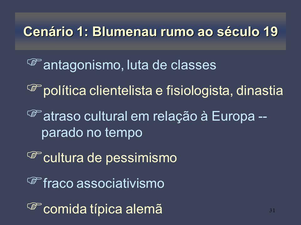 Cenário 1: Blumenau rumo ao século 19