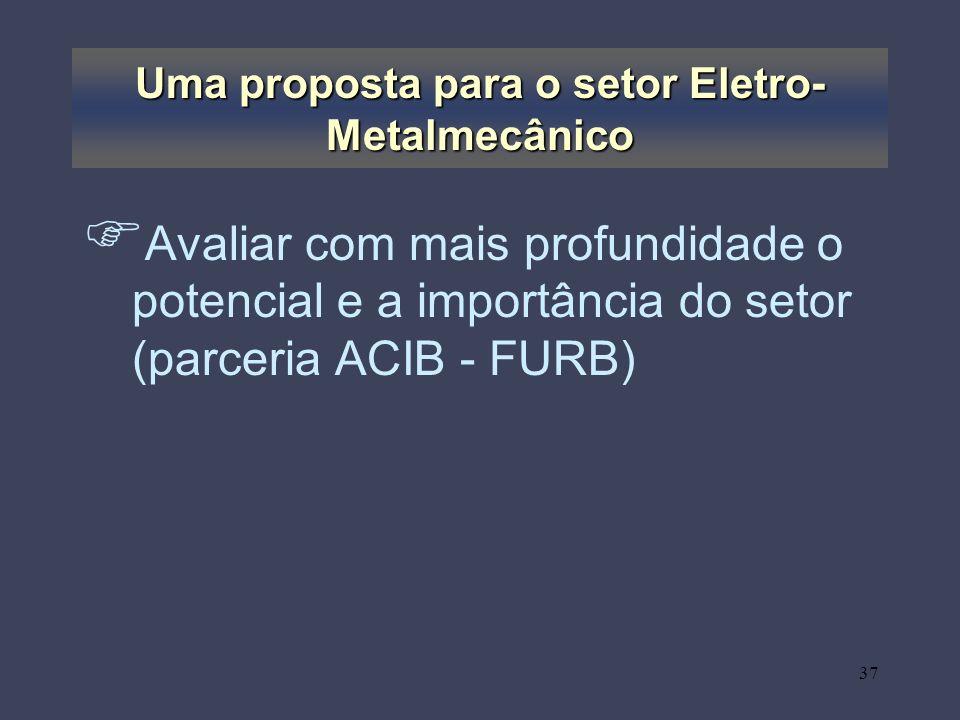 Uma proposta para o setor Eletro-Metalmecânico