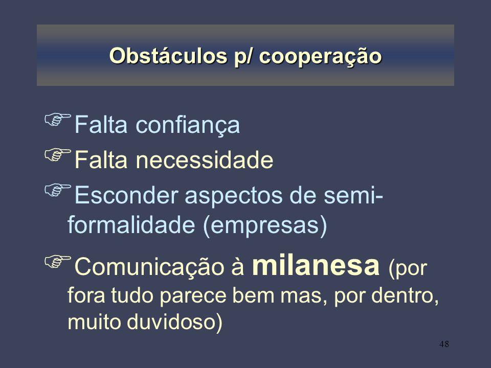 Obstáculos p/ cooperação